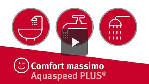 Video tecnologia Aquaspeed PLUS