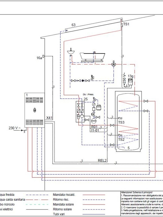 schema idraulico elenco dei materiali Hermann Saunier Duval