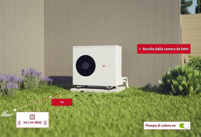 pompa di calore esterna in giardino